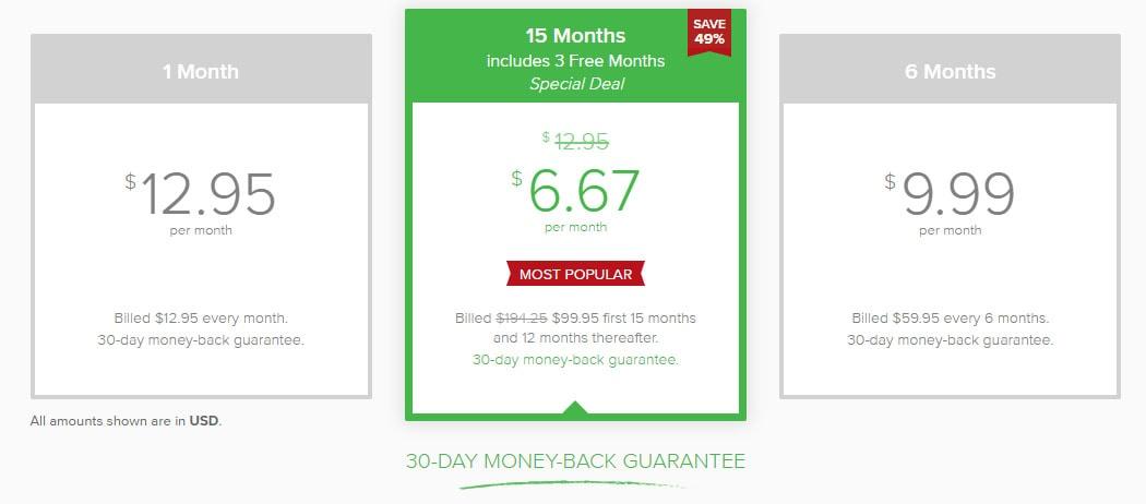 ExpressVPN Pricing Plans