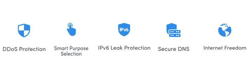Ivacy VPN features