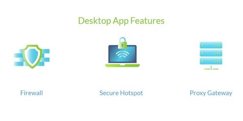Desktop app features