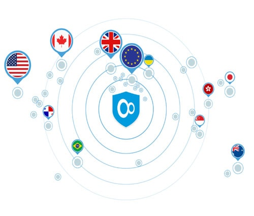 vpn unlimited servers