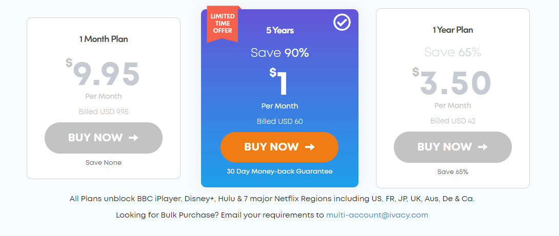 Ivacy Pricing