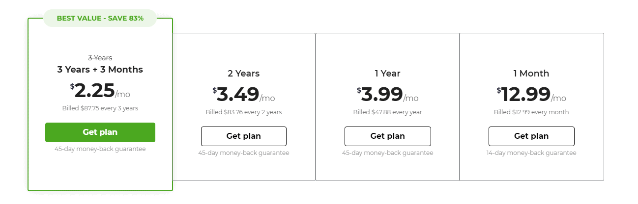 cyberghost price